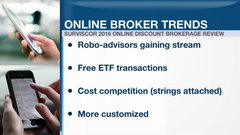 Personal Investor: How does your online broker rank?