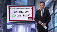 What's hot and what's not in Canada's rental market