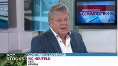 Aphria CEO: TSX's delisting threat is unclear and ill-informed