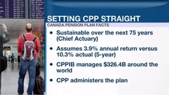 Personal Investor: Setting the record straight on CPP