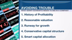 A portfolio manager's checklist for investors