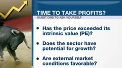 Personal Investor: Is it time to take profits? Five questions to ask yourself