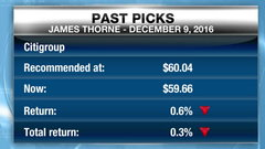 James Thorne - Past Picks