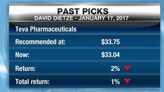 David Dietze - Past Picks