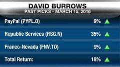 David Burrows' Past Picks