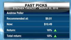 Stephen Takacsy - Past Picks