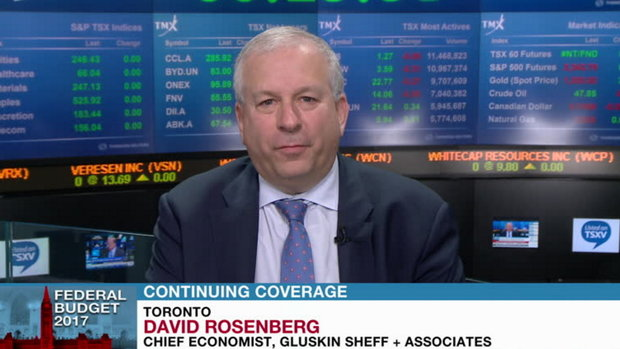 Rosenberg: Housing bubble 'of epic proportions' helps explain Liberals' budget