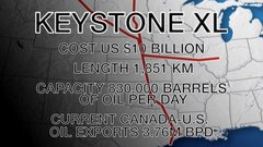Keystone XL by the numbers