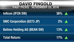 David Fingold's Past Picks