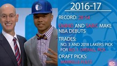 A timeline of how the 76ers assembled their core