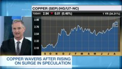 BNN's Commodities Update: August 17, 2017