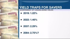 Personal Investor: Savers need to beware of yield traps