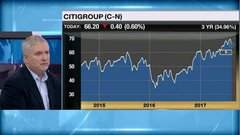 What's holding the TSX back & why U.S. banks look better