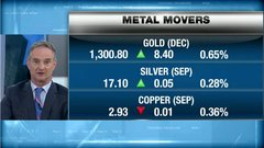 BNN's Commodities Update: August 18, 2017