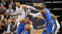 NBA: Thunder 102, Grizzlies 101 (OT)