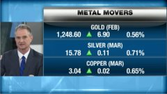 BNN's commodities update: Dec. 13, 2017