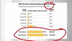 Larry Berman discusses U.S. tax overhaul