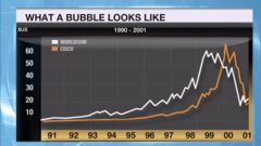 What digital currency bitcoin has in common with the dot com bubble