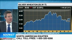 Slw Stock Quote | Stock Analysis Including Stock Price Stock Chart Company News