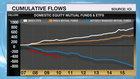 Larry Berman: Reducing portfolio risk with smart factor index ETFs