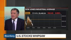 John Authers Explains the Fed's Role in 'Long Overdue Correction'