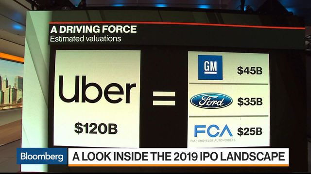 Uber, Lyft Drive Toward the 2019 IPO Market - Video - BNN