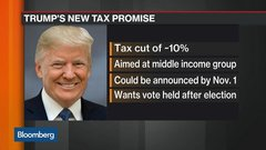 Trump Springs Surprise 10% Middle-Income Tax Cut