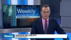 McCreath's Wrap: Earnings trump yields in causing market drop