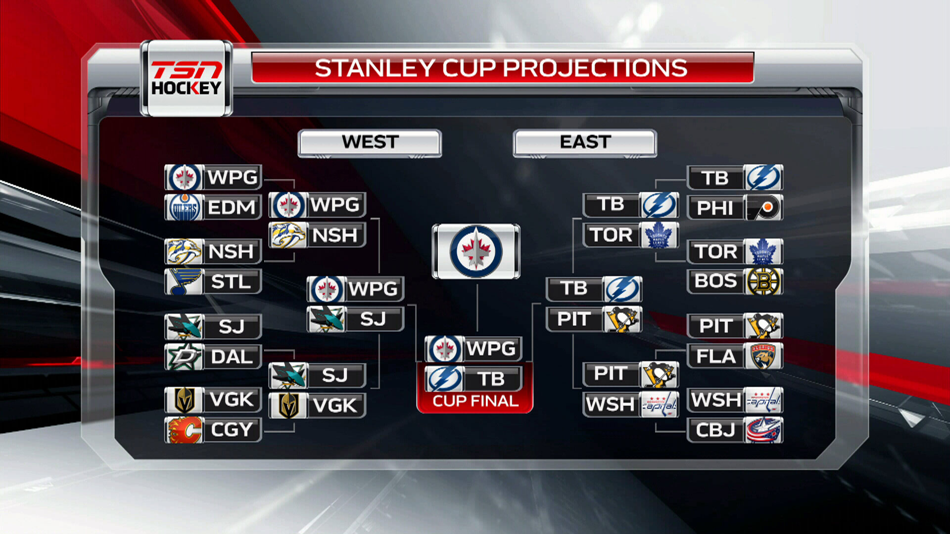 NHL Season Preview: Bracketology – Who will win the Stanley Cup