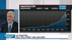 Gordon Reid discusses Amazon