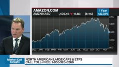 Mike Newton discusses Amazon