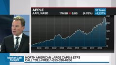Mike Newton discusses Apple