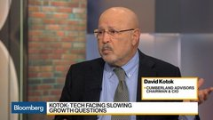 Market Lacks Bear Market Recession Forecasting Element, Kotok Says