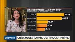 China Is Said to Move Toward Cutting Trade-War Car Tariffs