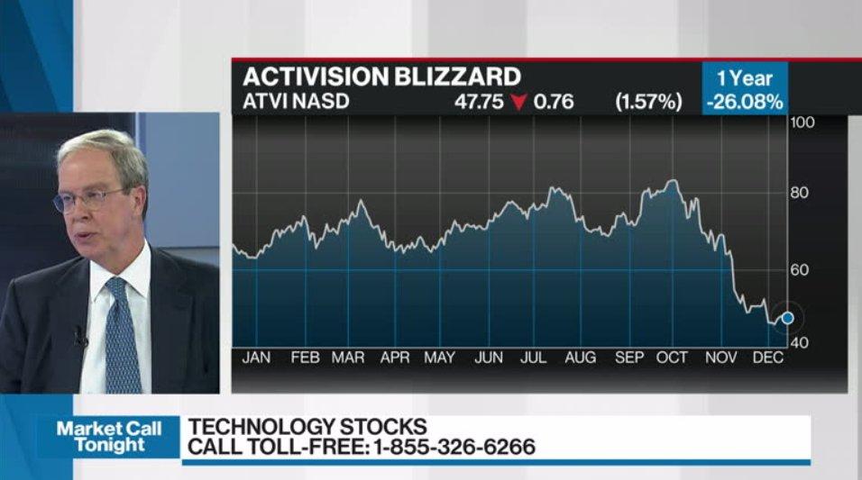 Kim Bolton discusses Activision Blizzard - Video - BNN