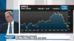 Kim Bolton discusses Apple
