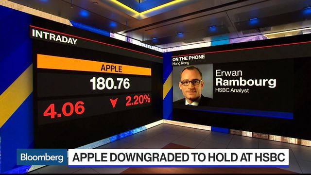 Apple Downgraded to Hold at HSBC on Slowing iPhone Growth