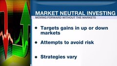 Personal Investor: Markets make you nervous? Try market-neutral investing