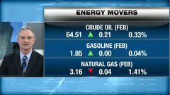 BNN's commodities update: Jan. 15, 2018