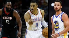 Who should be the West's starting All-Star guards?