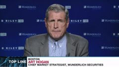 Volatility to creep back into markets this year: Wunderlich's Art Hogan