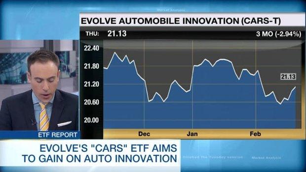 Evolve launches 'CARS' automobile ETF