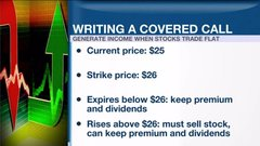 Personal Investor: How to boost RRSP and TFSA income with covered calls