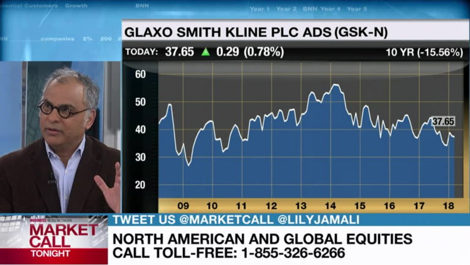 Paul Harris discusses GlaxoSmithKline - Video - BNN