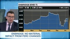 BNN's commodities update: March 16, 2018