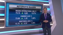 BNN's mid-morning market update: March 21, 2018
