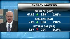 BNN's commodities update: March 21, 2018