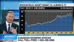Stock analysis - including stock price, stock chart, company news ...