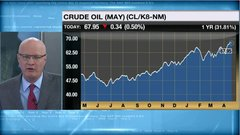 BNN's commodities update: April 20, 2018