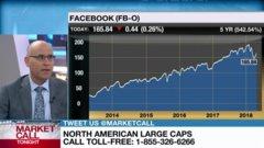 Barry Schwartz discusses Facebook